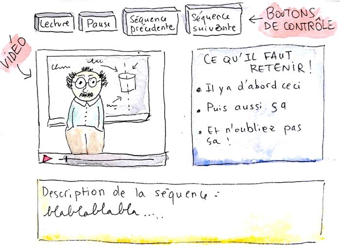 video-pédagogique